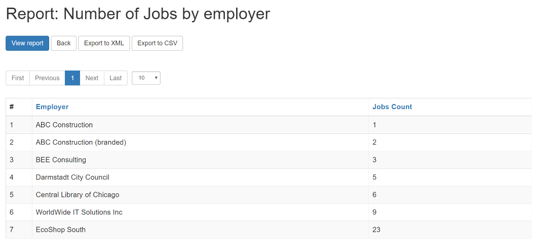 Number of jobs by employer report